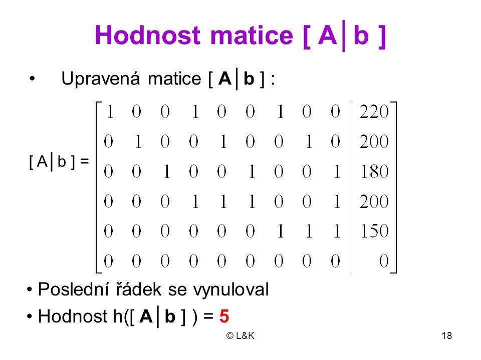 Hodnost matice [ A│b ] Upravená matice [ A│b ] :